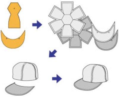 画像2: クイック帽子テンプレートキャップ<幼児用52cm>